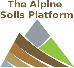 Alpenboden Plattform